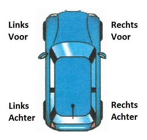 Wagen LV LA RV RA_v2.jpg